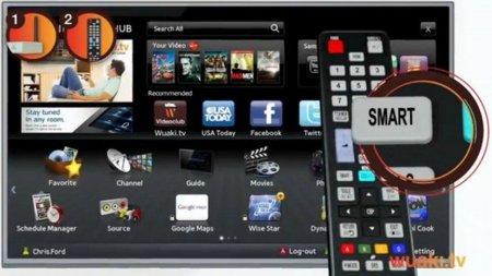 En 2015 el 90% de los nuevos televisores tendrá conexión a Internet