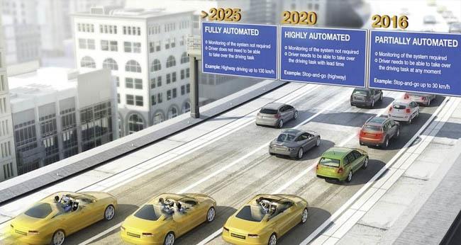 Continental conducción autónoma