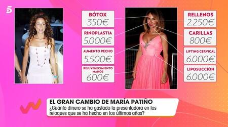 Maria Patino Cuerpo