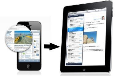 el paso del iPhone 4 al iPad