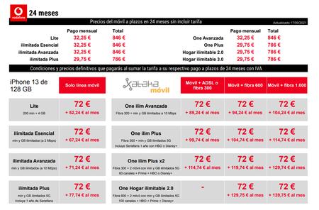 Precios Iphone 13 De 128 Gb Con Pago A Plazos Y Tarifas Vodafone
