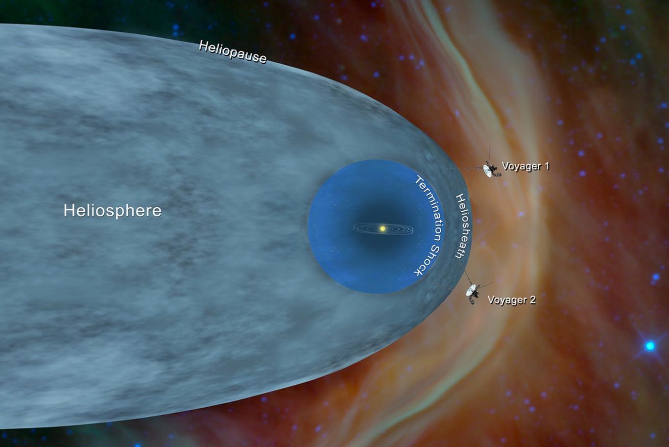 La Voyager 2 logra la hazaña al adentrarse en el espacio interestelar: la misión activa más larga de la NASA