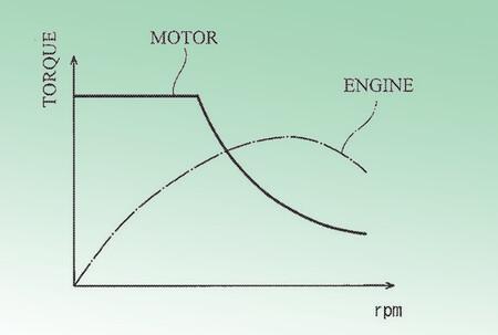 Kawasaki Moto Hibrida Funcion Boost Patentes 1