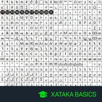 Cómo escribir el símbolo del copyright © y otros símbolos conocidos