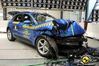 Euro NCAP evalúa 12 autos: Fortwo, Corsa, MINI y Macan incluidos