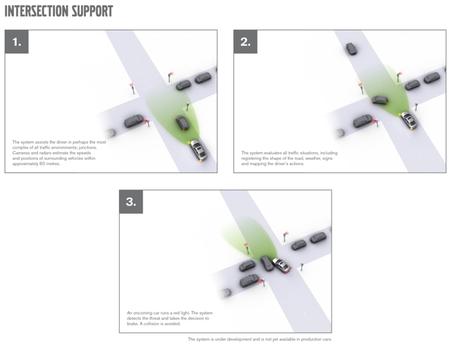 Volvo sistema de frenado automático en intersecciones