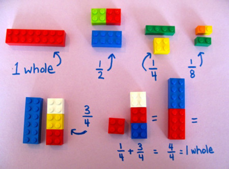 Lego Math Teaching Children Alycia Zimmerman 4