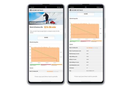 Samsung Galaxy Note10 Lite Autonomia