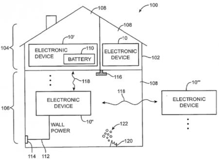 Apple quiere que nuestros dispositivos sean detectores de humo