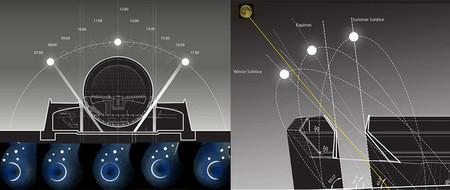 Planetario Datos