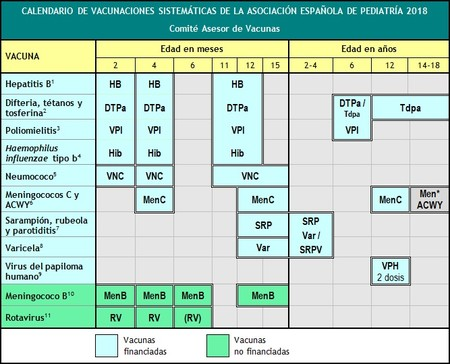 Calendariovacunas18