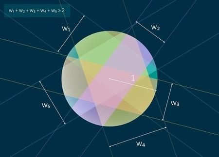 Un problema geométrico de hace 40 años se resuelve al fin