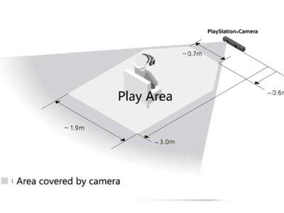 ¿Comprarás el PS VR? al menos cumple con este espacio en tu casa