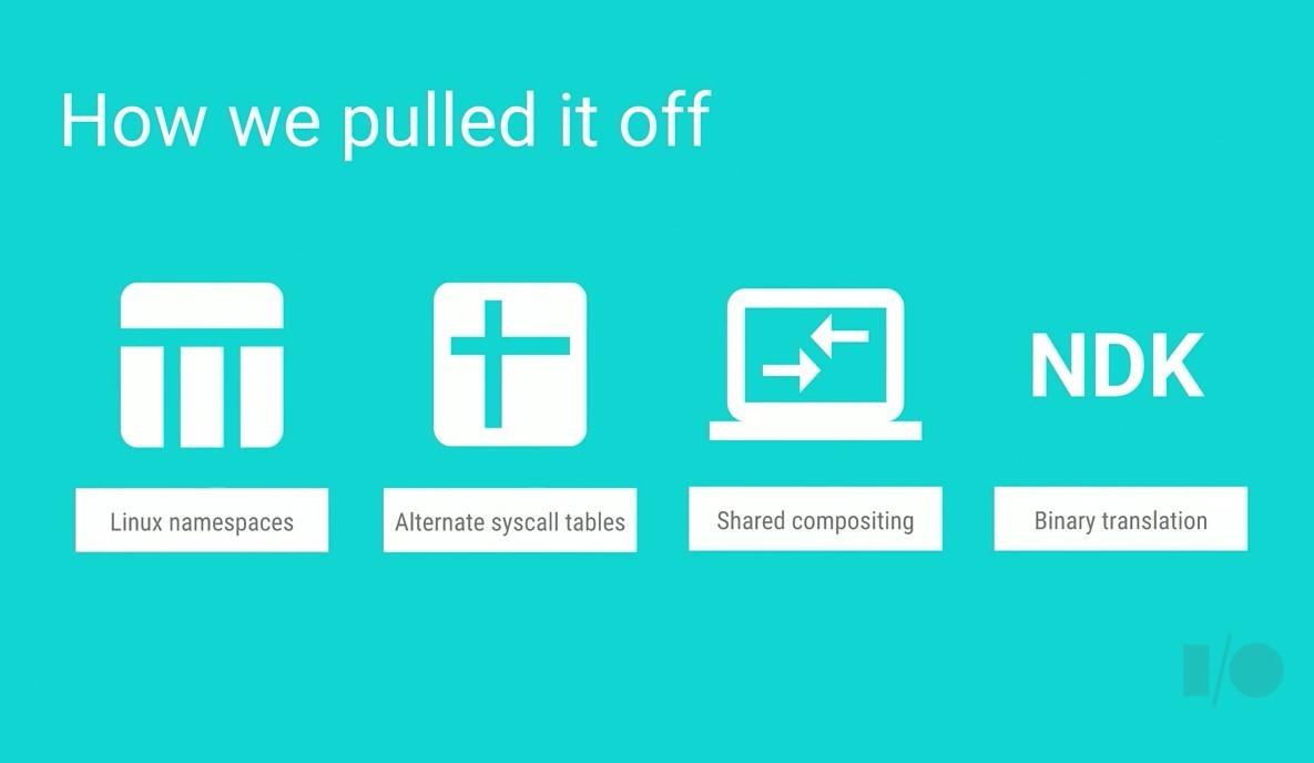 Foto de Chrome OS y Android Apps: así funciona (8/10)