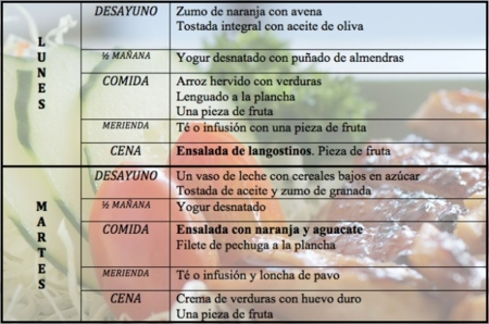 Tu dieta semanal con Vitónica (LXXXVIII): ensaladas
