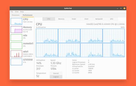 SysMonTask es un monitor de sistema para Linux que imita al Administrador de tareas de Windows 10