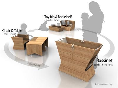 Yiahn Bassinet, muebles multiusos para la habitación infantil