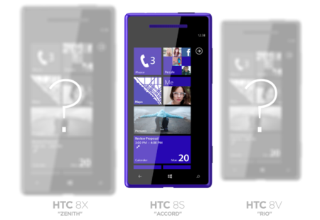 HTC estaría preparando un trio de móviles con Windows Phone 8