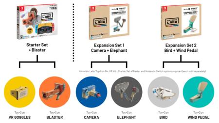 Nintendo Labo Vr Kit 02