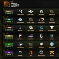 Major de Kuala Lumpur: Estos son los equipos invitados a los clasificatorios regionales