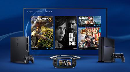 PlayStation Now Precios