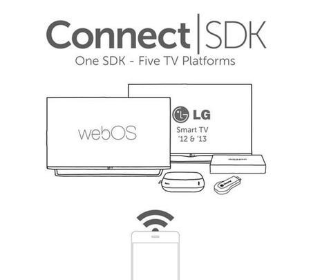 Connect SDK
