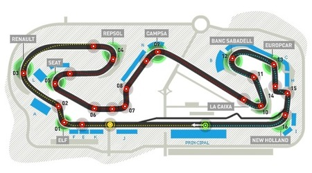 Análisis técnico del Circuit de Catalunya
