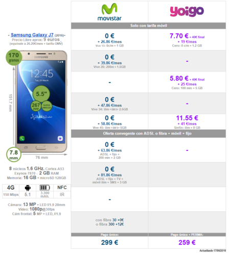 Configuracion Apn Movistar Mexico moreover parativa Samsung in addition Samsung Galaxy S8 Y S8 Un Adios A Los Marcos Y Una Nueva Interaccion Con Bixby Y El Boton Invisible furthermore Celular Samsung Galaxy J5 Prime as well Ss 13393417. on samsung galaxy y