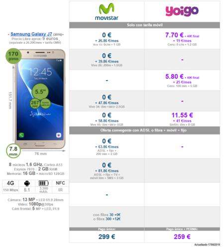 Comparativa Precios Samsung Galaxy J7 2016 Con Tarifas Movistar Yoigo