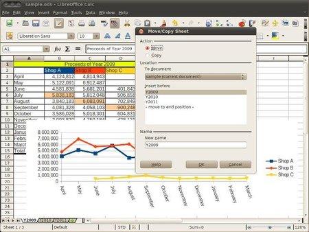 LibreOffice anuncia su versión 3.4.2 lista para las empresas