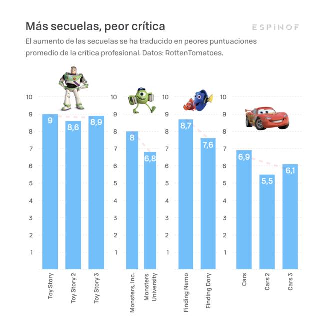 Pixar 006