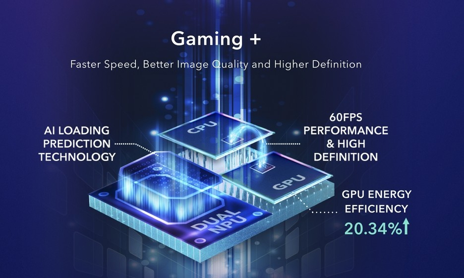 Gaming+, the new booster chart of Honor that improves performance and ensures more hours of game-play