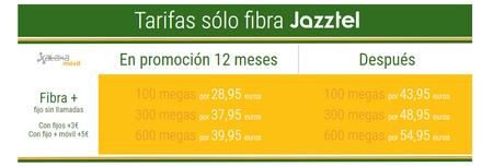 Tarifas Solo Fibra Jazztel 2019