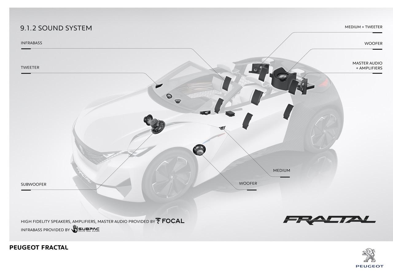 Foto de Peugeot Fractal Concept (69/71)