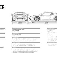 Foto 7 de 20 de la galería ares-design-panther-project en Motorpasión