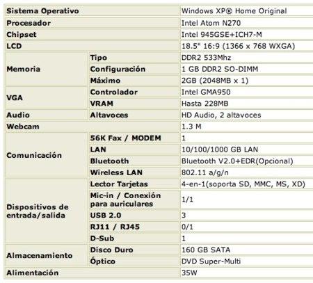 especificaciones_MSI-Neton.jpg
