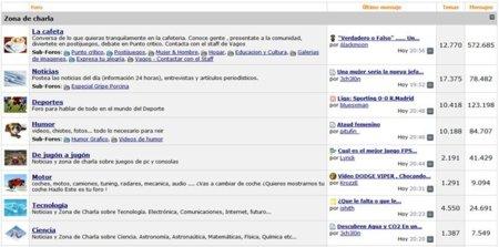 Vagos.es cierra cautelarmente por una denuncia de CEDRO