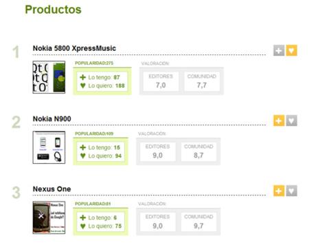 """Estrenamos """"índice de productos"""" en XatakaMóvil"""
