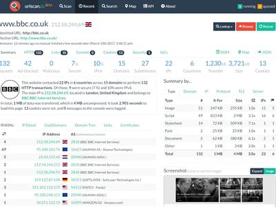 Esta herramienta analiza cualquier URL y muestra información detallada de todos los recursos que solicita
