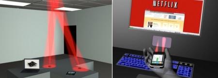 Nuevas investigaciones en comunicaciones por luz visible nos muestran un futuro prometedor
