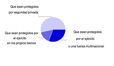 encuestabarcos1.png