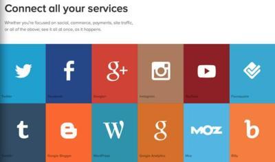 Evalúa el impacto real de lo que publicas en tus redes sociales con SumAll