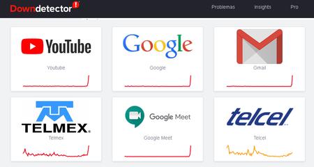 Reportes Fallas Downdetector Mexico Telmex Telcel Google Youtube Gmail