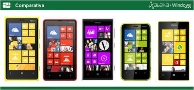 Nokia Lumia: la gama al completo