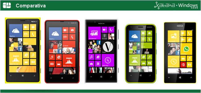 Gama Nokia Lumia