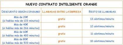 inteligenteorange.JPG