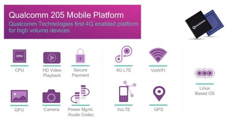 Qualcomm 205 Mobile Platform Highlights 768x412