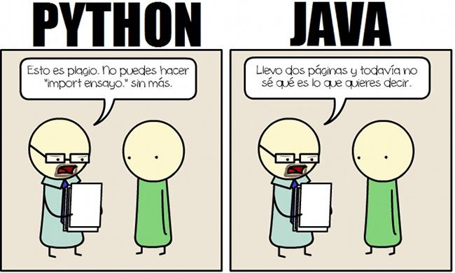 Si los ensayos se hicieran con lenguajes de programación