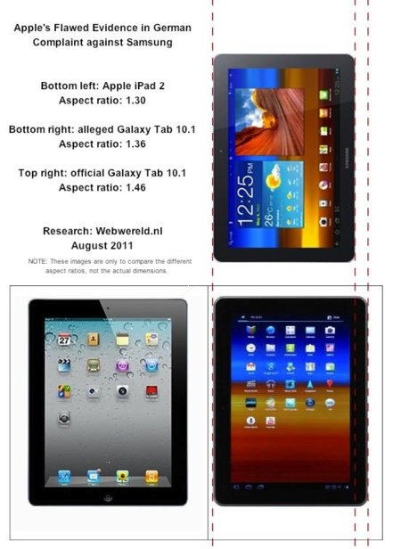 iPad 2 y Samsung Galaxy Tab 10.1