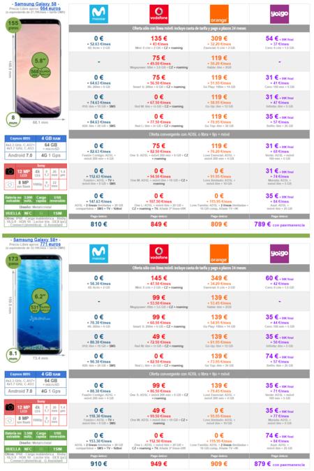 Mejor Precio Samsung Galaxy S8 Con Pago A Plazos